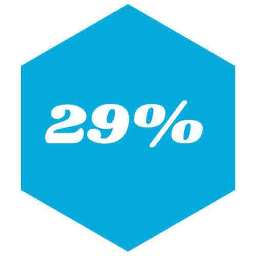 29percent