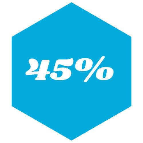 45percent