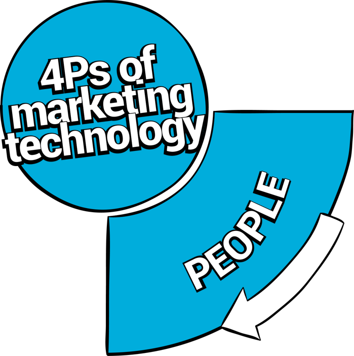 PEOPLE - Marketing technology