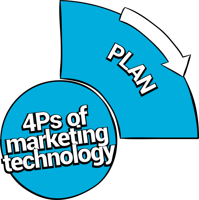 PLAN - Marketing technology