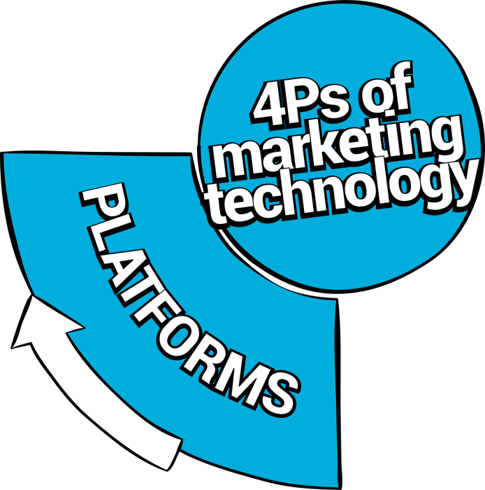 PLATFORMS - Marketing technology