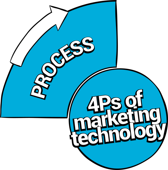 PROCESS - Marketing technology