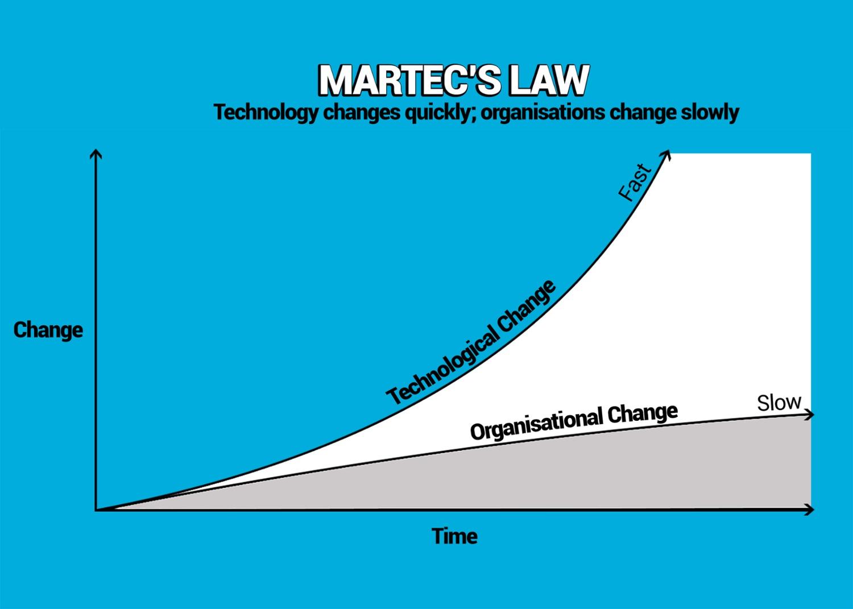 7.0-MARTECS-LAW-1