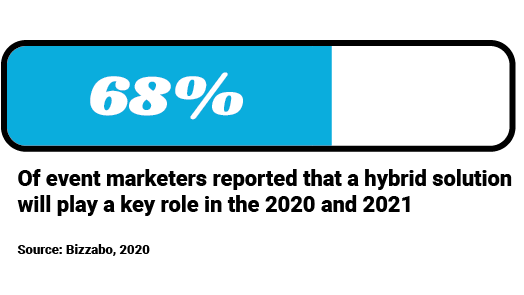 hybrid stat graphic