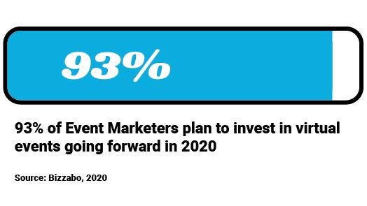 events marketing stat