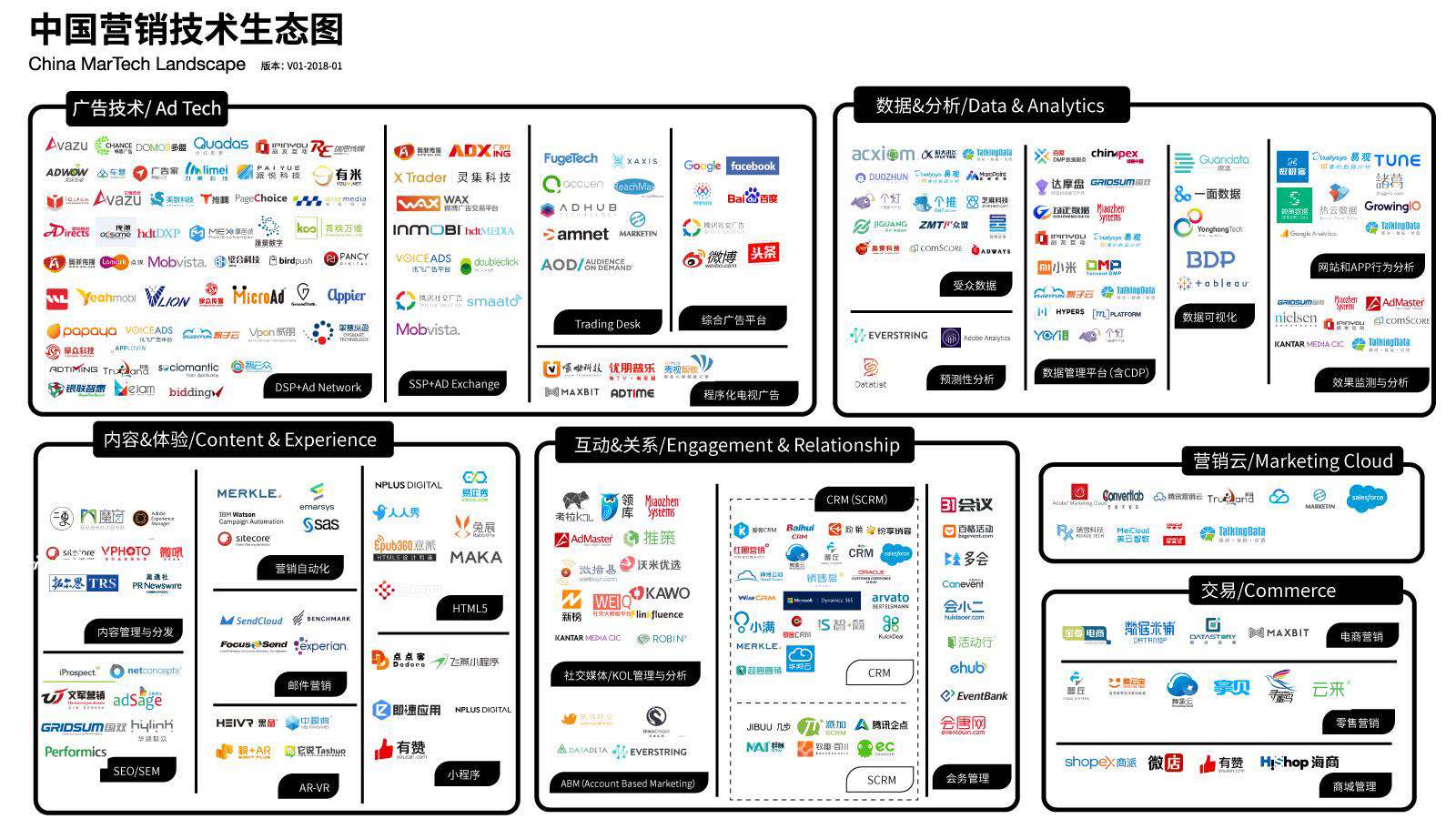 China-MarTech-Landscape