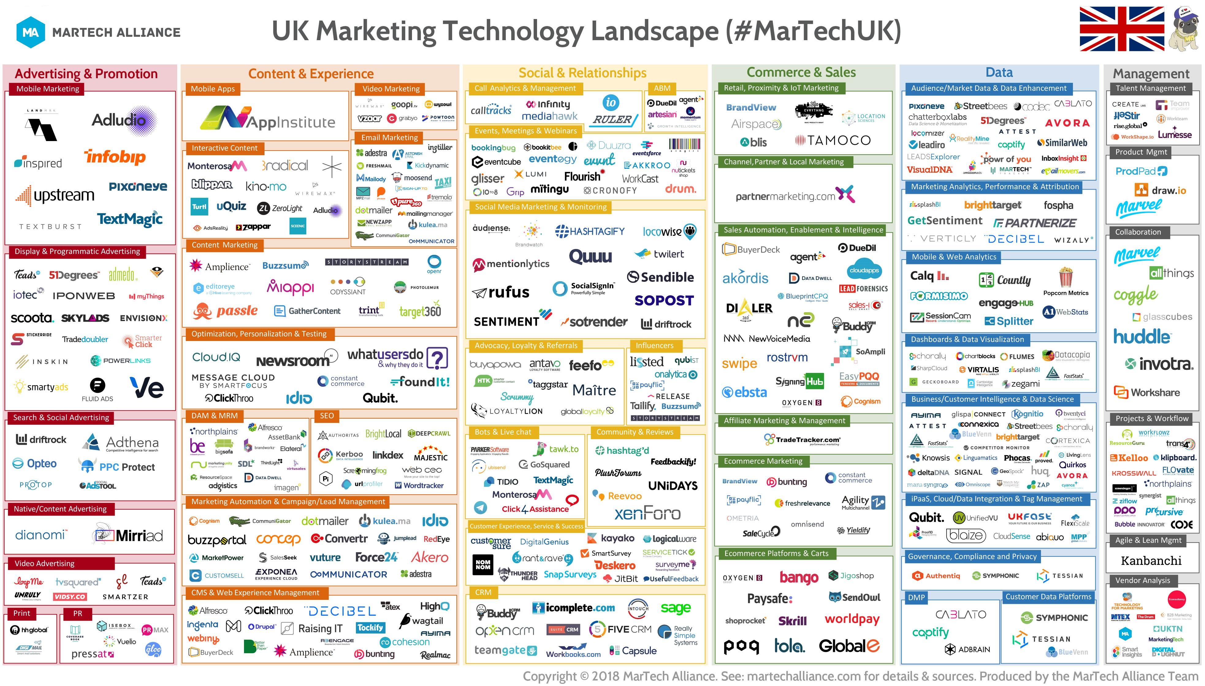 UK-MarTech-LandScape-Supergraphic