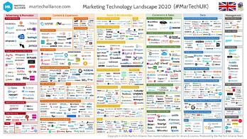 UK-MarTech-LandScape-final-lge