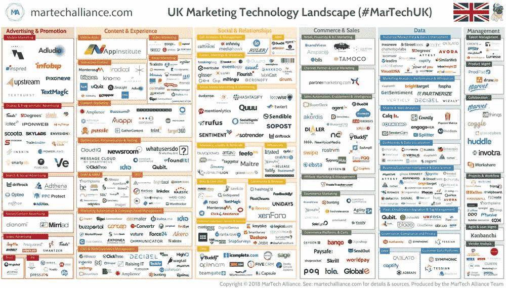 UK-MarTech-LandScape---infographic(1000x569) (1) (1)-min-min-2