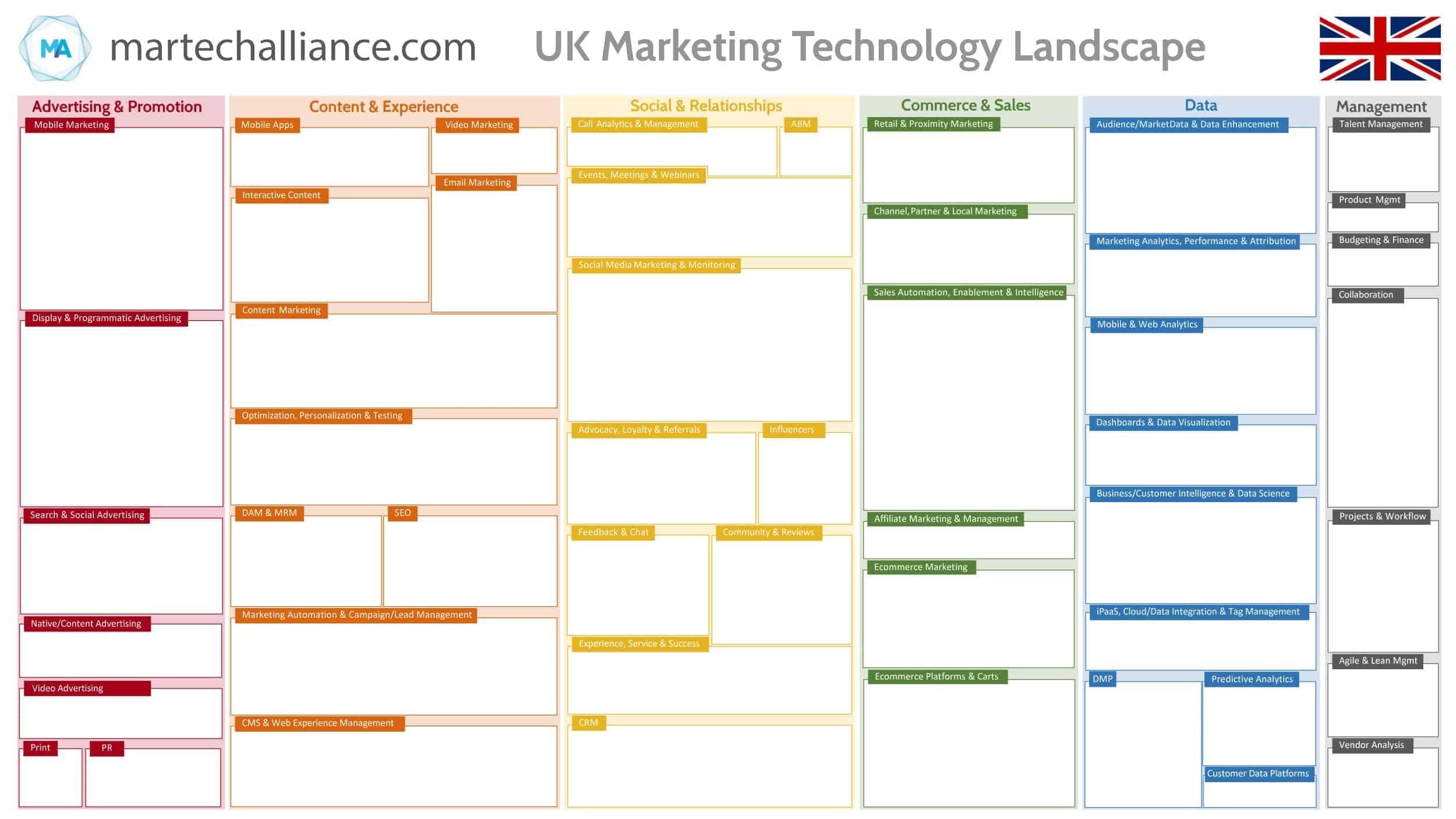 UK-MarTech-Landscape-Empty-MarTech-Alliance (1)