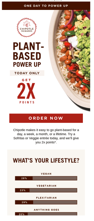 Chipotle re-engagement email