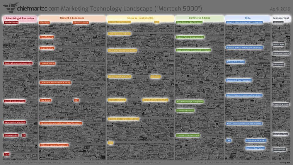 landscape-categories