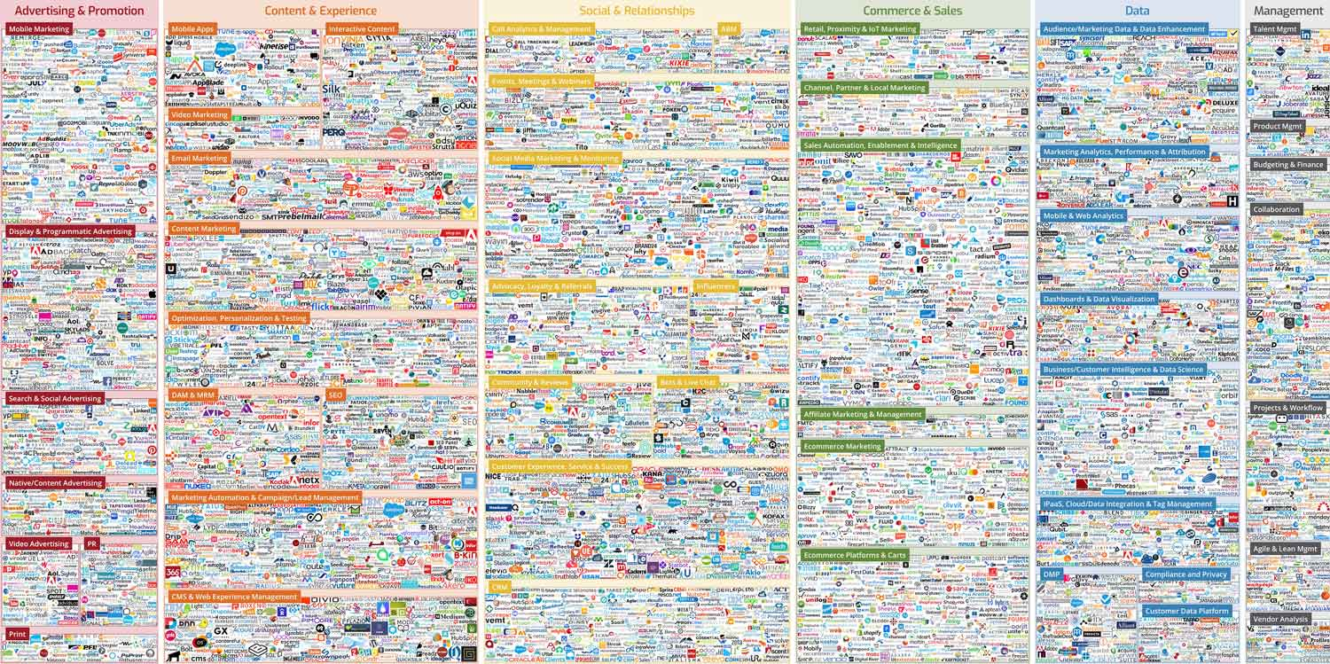 martech-landscape-background