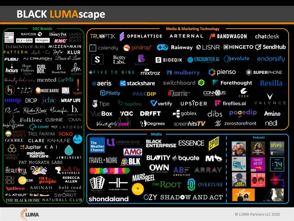 'Black LUMAscape' Highlights Black-Owned Martech Businesses