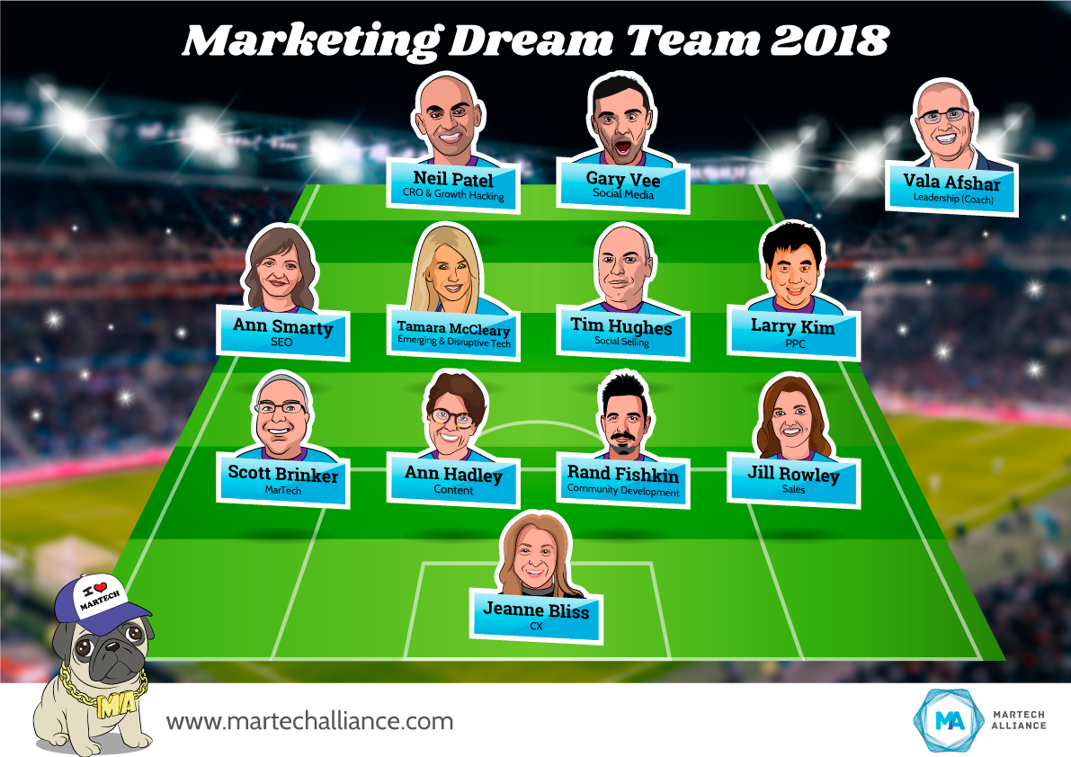 Marketing & Technology World Cup Dream Team